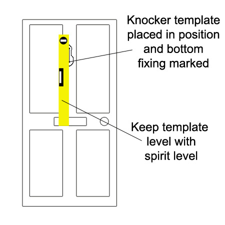 Position template and mark bottom fixing