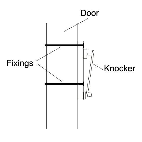 Knocker fixing using through the door fixings