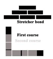 Stretcher Bond, First Course and Second Course