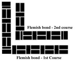 Flemish Bond Fist and Second Course
