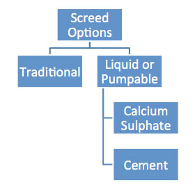Different liquid screed options