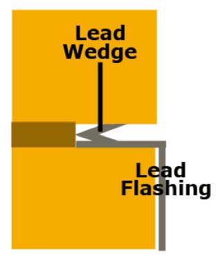 Lead wedges in chase for lead flashing