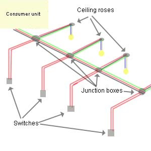 Diagram wiring jope wiringlight on lighting circuits wiring a light circuits electric lights asfbconference2016 Image collections