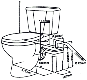 Toilet measurement and dimensions diagram
