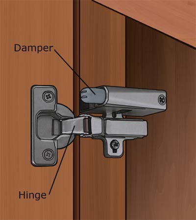 wardrobe for cupboard lock sliding doors