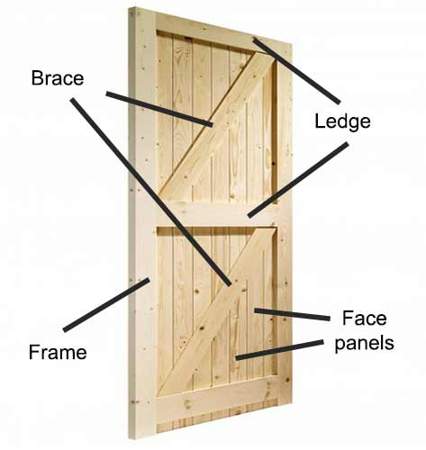Framed, ledge and brace door
