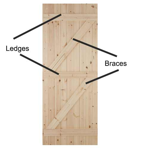 ledge and brace interior door