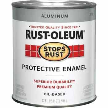 Oil-based enamel paint