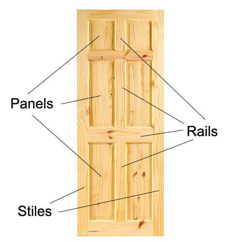 Parts of a wooden panel door