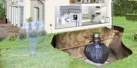How a rainwater harvesting system works