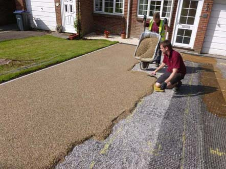 Builing up base for resin driveway
