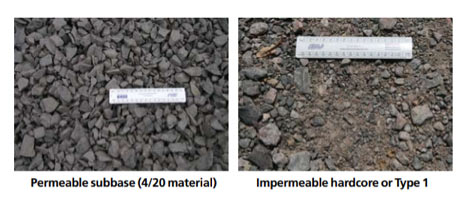 Types of aggregate for driveway sub-base