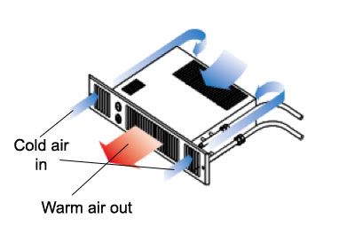 How a plinth heater works