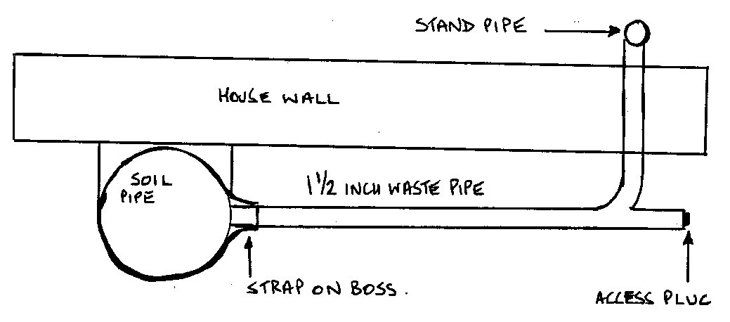waste pipe diagram