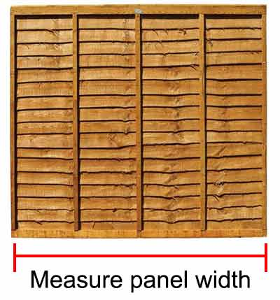 Measure total width of fence panel