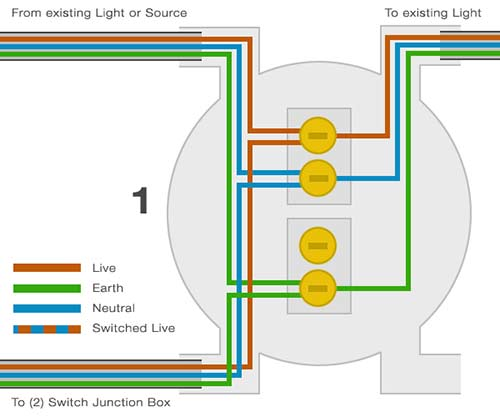 Mains junction box wiring