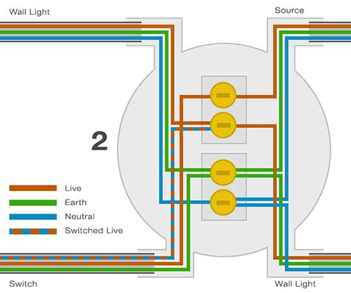 Excellent Wiring A Wall Light How To Wire A Light Switch And Wall Light Wiring Digital Resources Anistprontobusorg