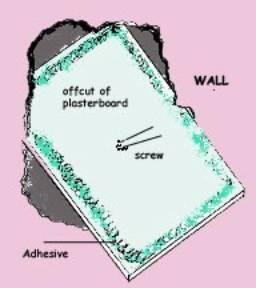 Repairing Hole In Plasterboard