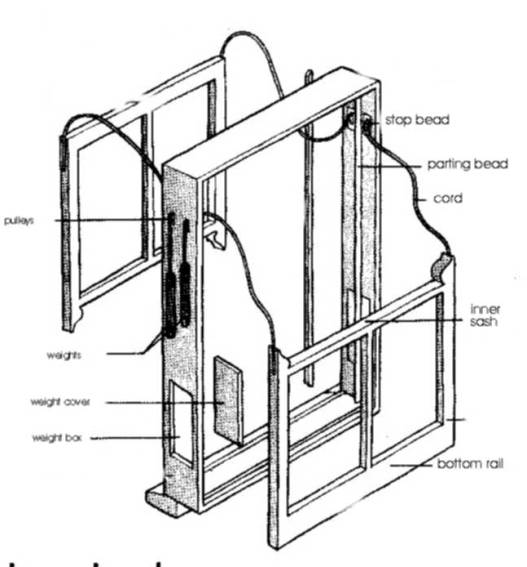 Cross section of a sash window