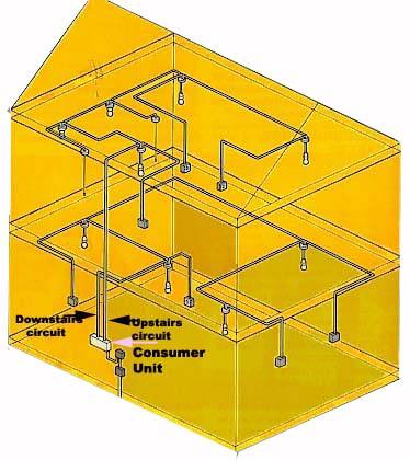 home house wiring installation circuit diagram house wiring on wiring and replacing a light fitting diy project