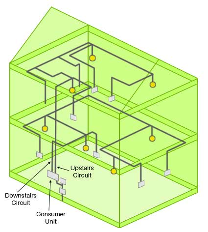 Terrific Wiring A Light Fitting Guide For How To Fit A Light Fitting Or Wiring Cloud Oideiuggs Outletorg