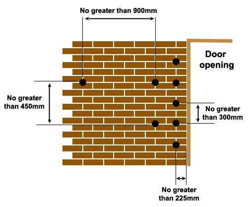 Wall tie spacings in walls and around openeings