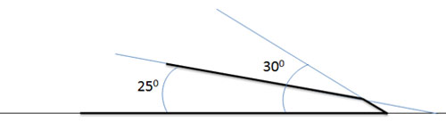 The two angles used for sharpening chisels