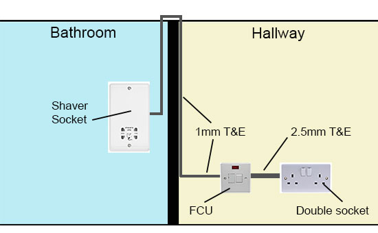Wiring a shaver socket from an existing socket circuit