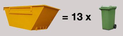 Capacity of a 4 cubic yard midi skip