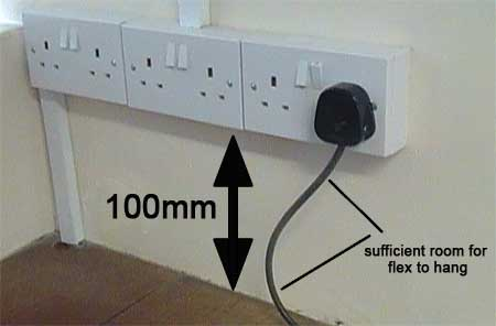 Socket height above worktop