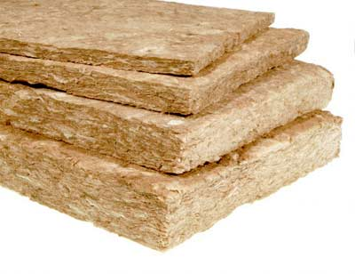 Soundproofing Materials For Your Home How To Sound Proof