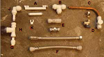 Different types of fittings