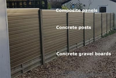 Installed run of composite fencing