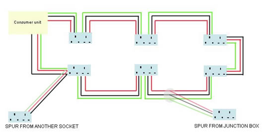 Spurs_from_ring_main Radial Circuit Wiring Diagram on schematic vs, for ac dc,