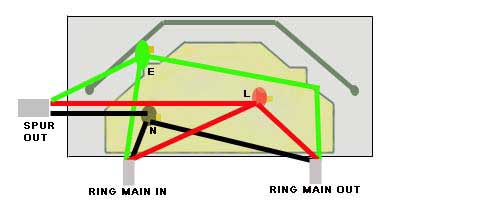 diagram 2 spur socket advice on electrical spur wiring adding a socket how to wire a spur socket diagram at virtualis.co
