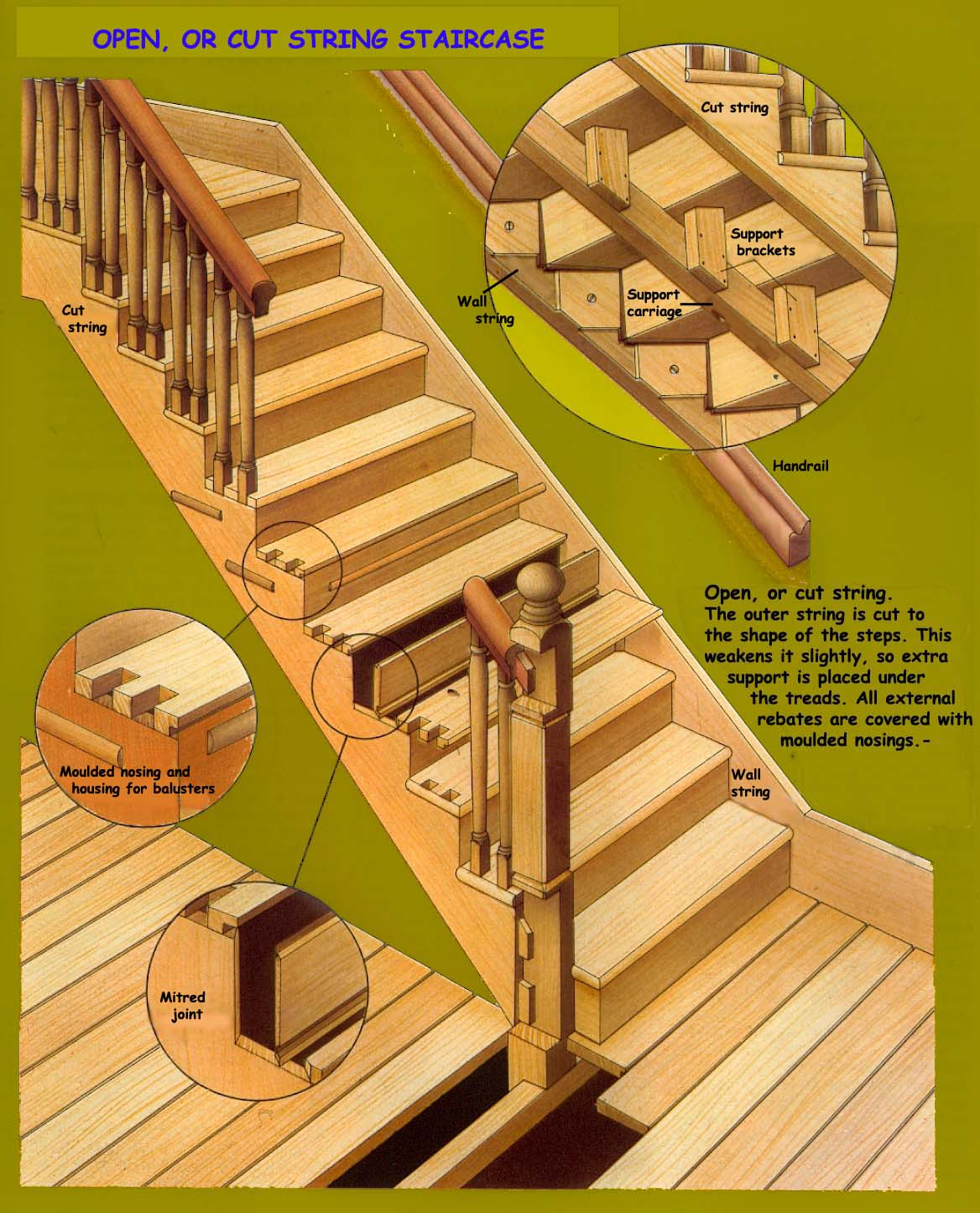 Titanic Floor Plan Deck Framing Diagram Deck Get Free Image About Wiring