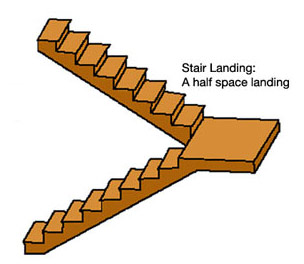 Half turn landing in a staircase