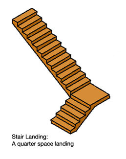 Quarter landing in a staircase
