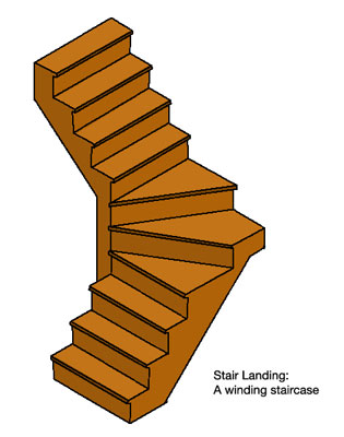 Labeled Diagram Of Stairs | Wiring Diagram