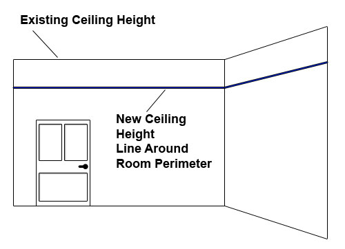 New ceiling height line mark
