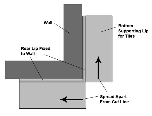 Spread apart cut to create external corner