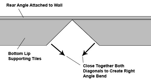 Cut out triangle and create right angle bend