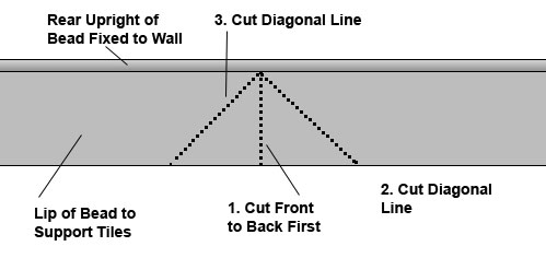 Marking angle to cut for inside corner