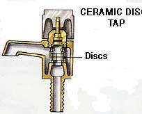 Ceramic Disc Tap