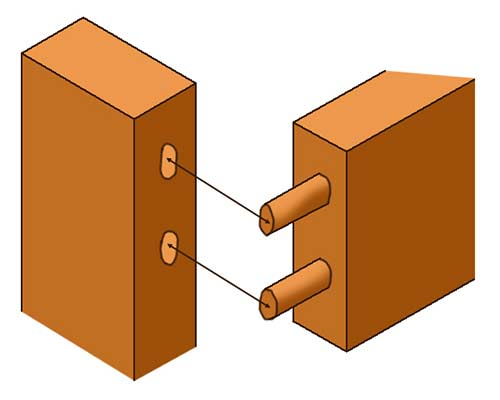 Dowelled mortise and tenon joint