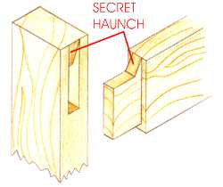 secret haunch