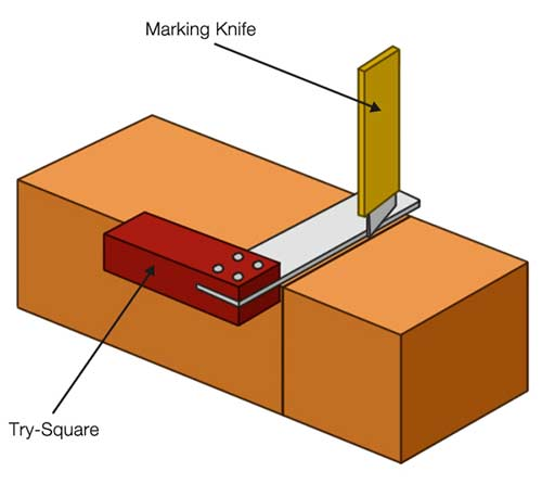 Marking tenon on timber