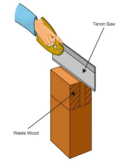 Cutting timber to form shoulder and tenon