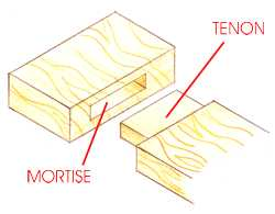 The common mortice and tenon joint