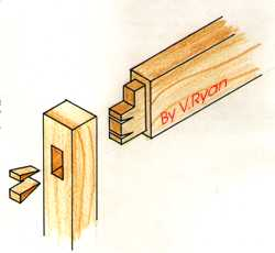 wedged mortice and tenon
